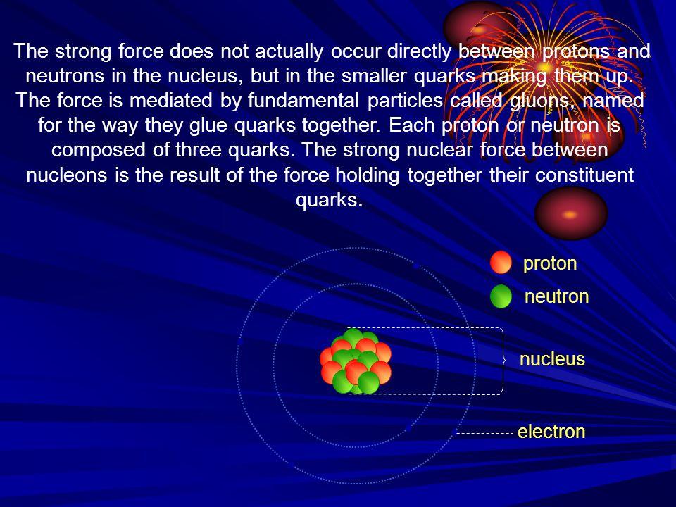 proton neutron nucleus electron