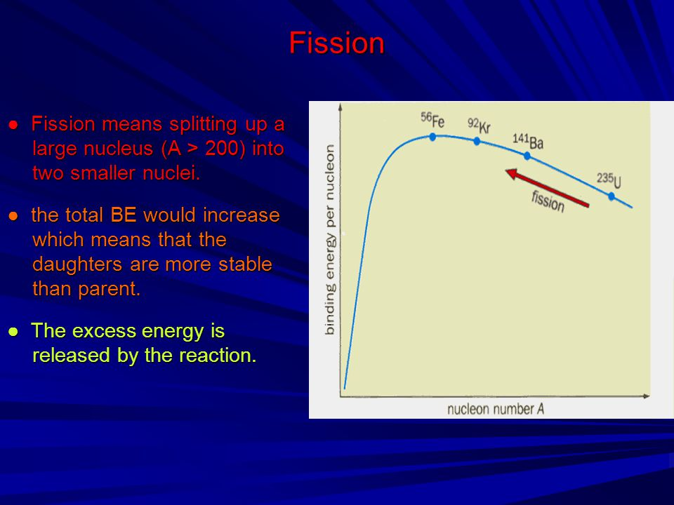 Fission ● Fission means splitting up a large nucleus (A > 200) into two smaller nuclei.