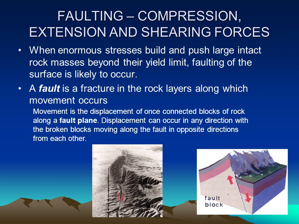 FAULTING – COMPRESSION, EXTENSION AND SHEARING FORCES