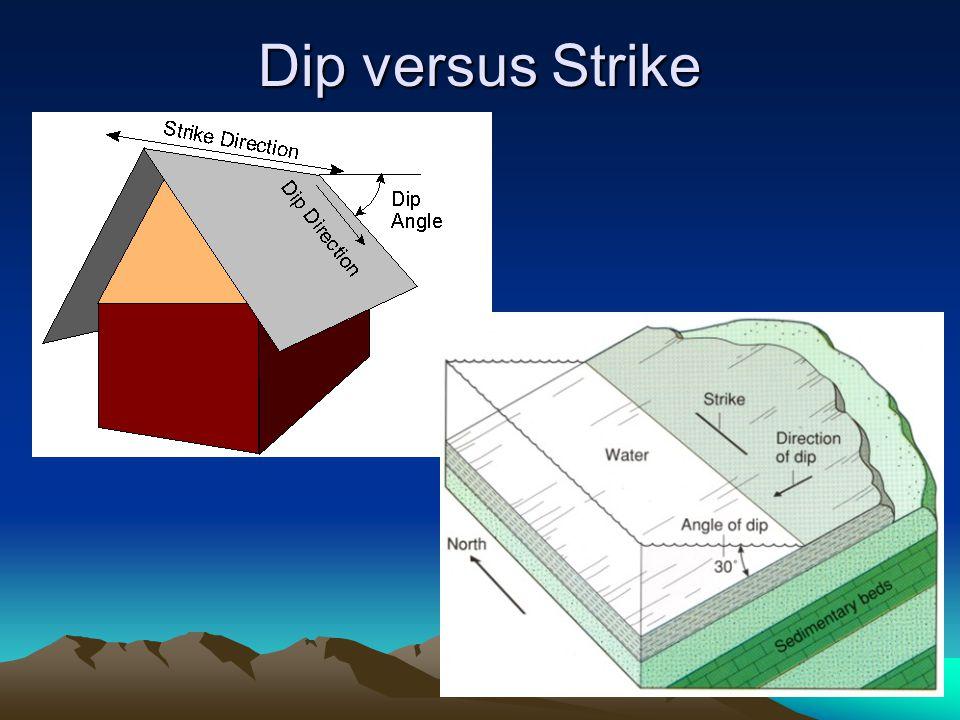 Dip versus Strike