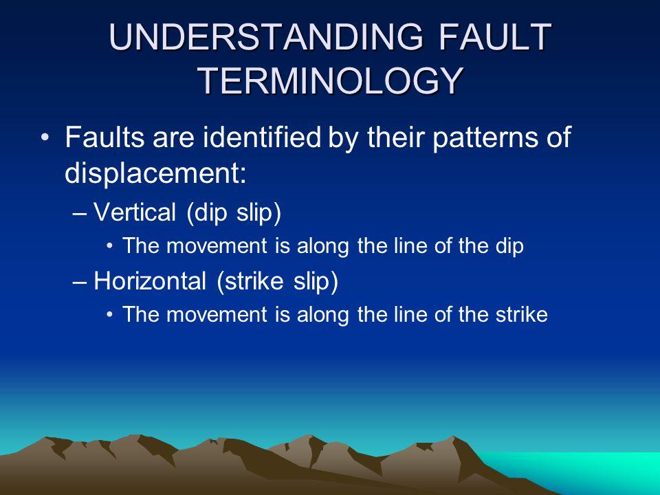 UNDERSTANDING FAULT TERMINOLOGY
