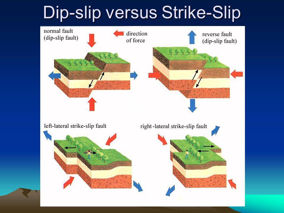 Dip-slip versus Strike-Slip