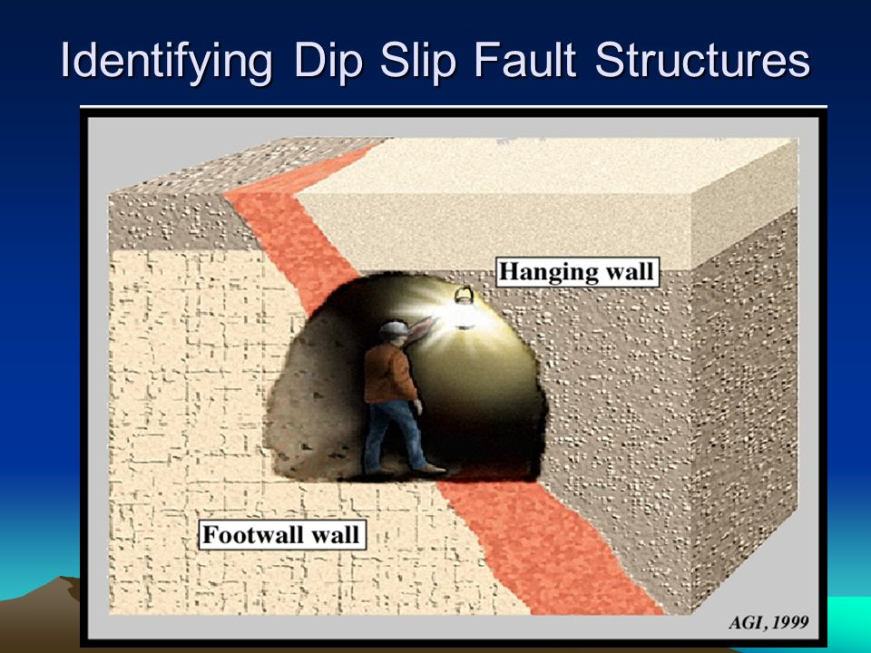 Identifying Dip Slip Fault Structures