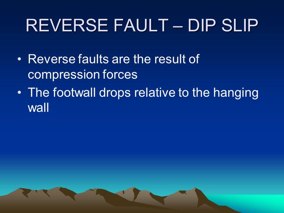 REVERSE FAULT – DIP SLIP