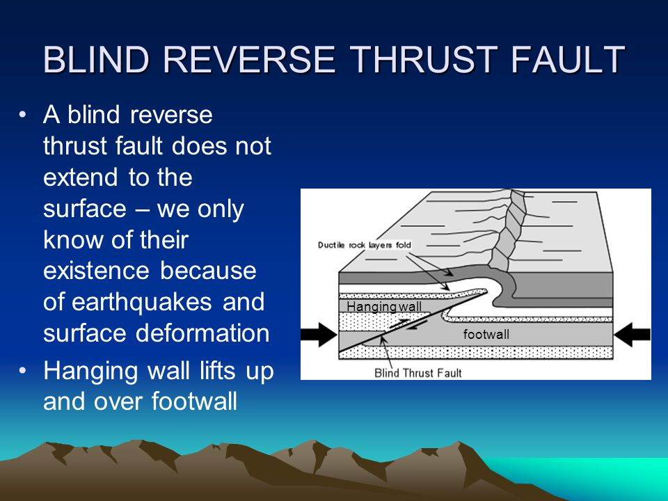 BLIND REVERSE THRUST FAULT