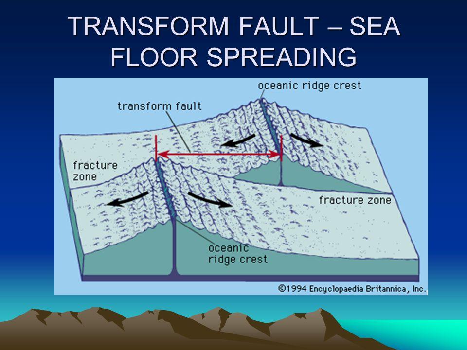 TRANSFORM FAULT – SEA FLOOR SPREADING