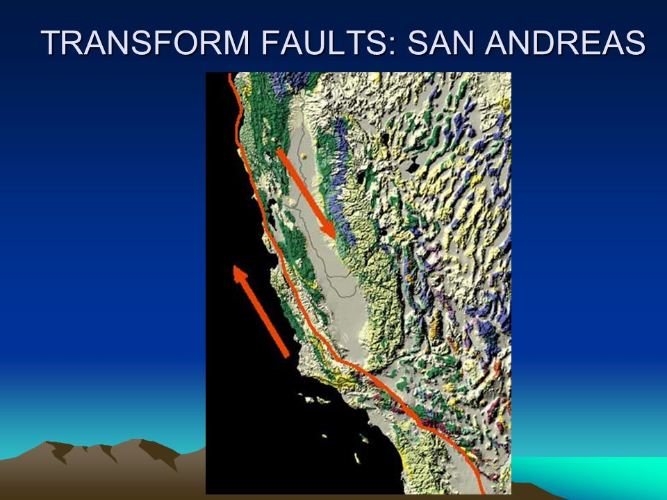 TRANSFORM FAULTS: SAN ANDREAS