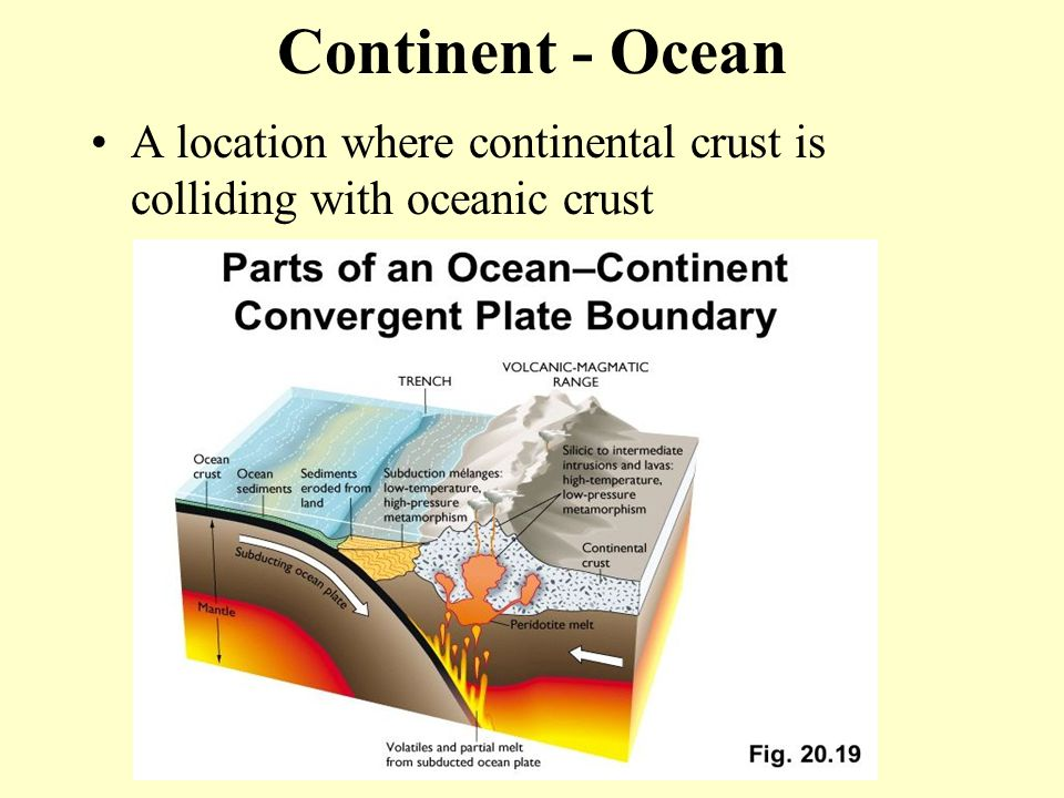 Continent - Ocean A location where continental crust is colliding with oceanic crust