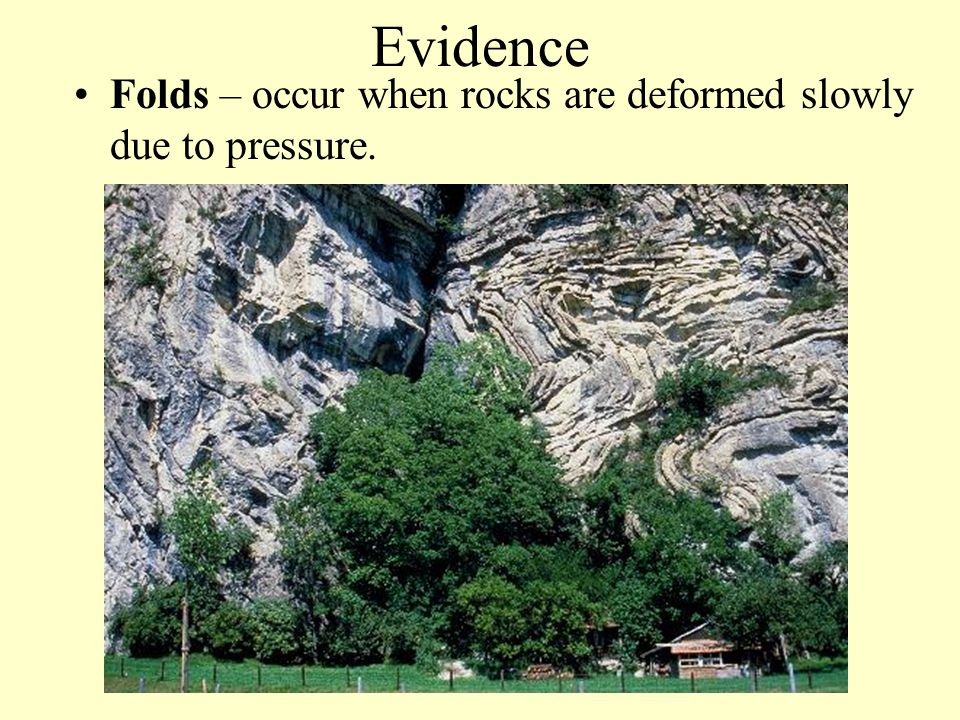 Evidence Folds – occur when rocks are deformed slowly due to pressure.