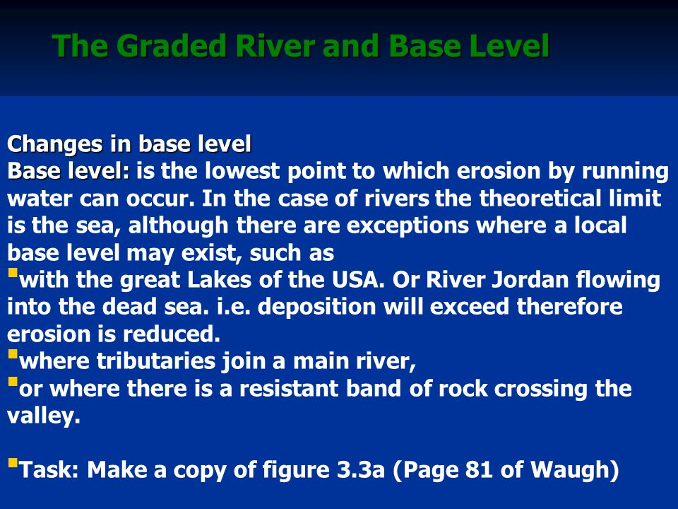 The Graded River and Base Level