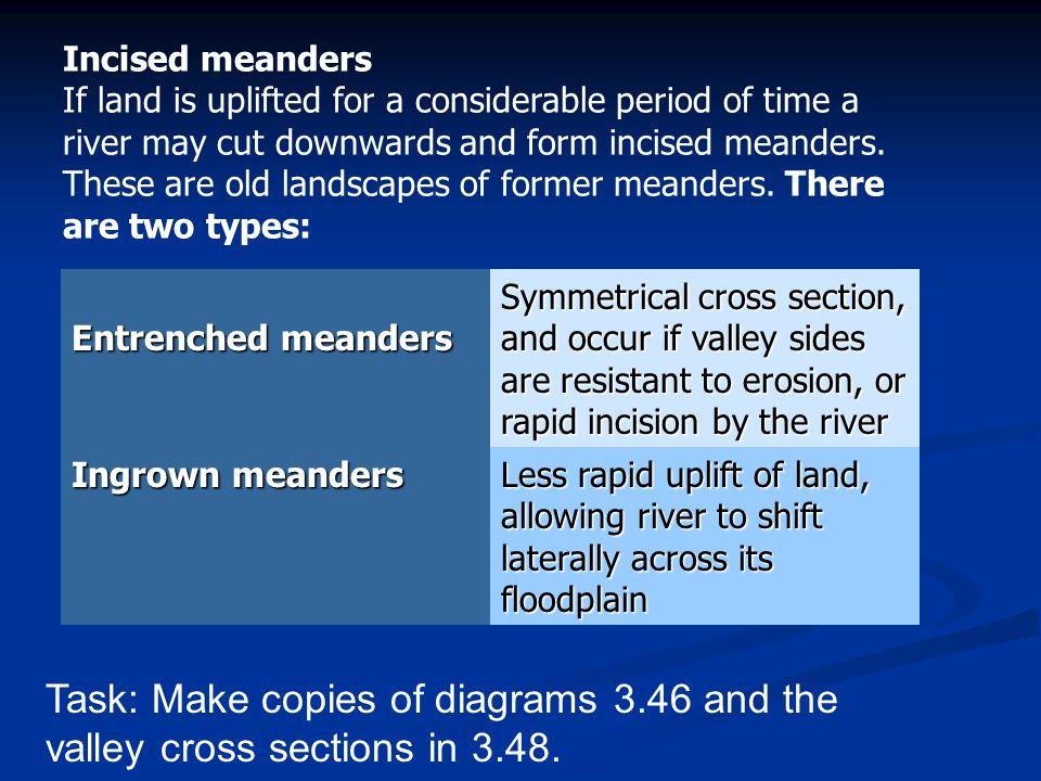 Incised meanders