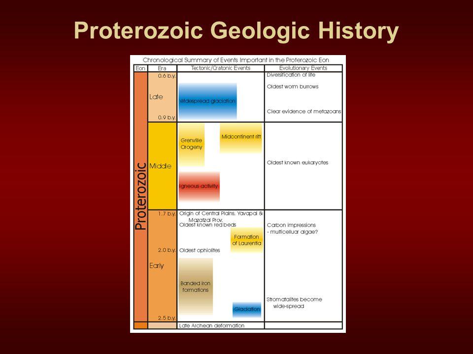 Proterozoic Geologic History