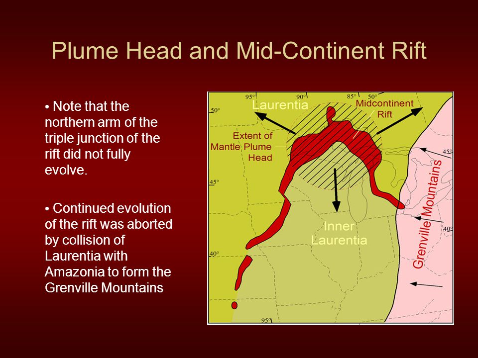 Plume Head and Mid-Continent Rift