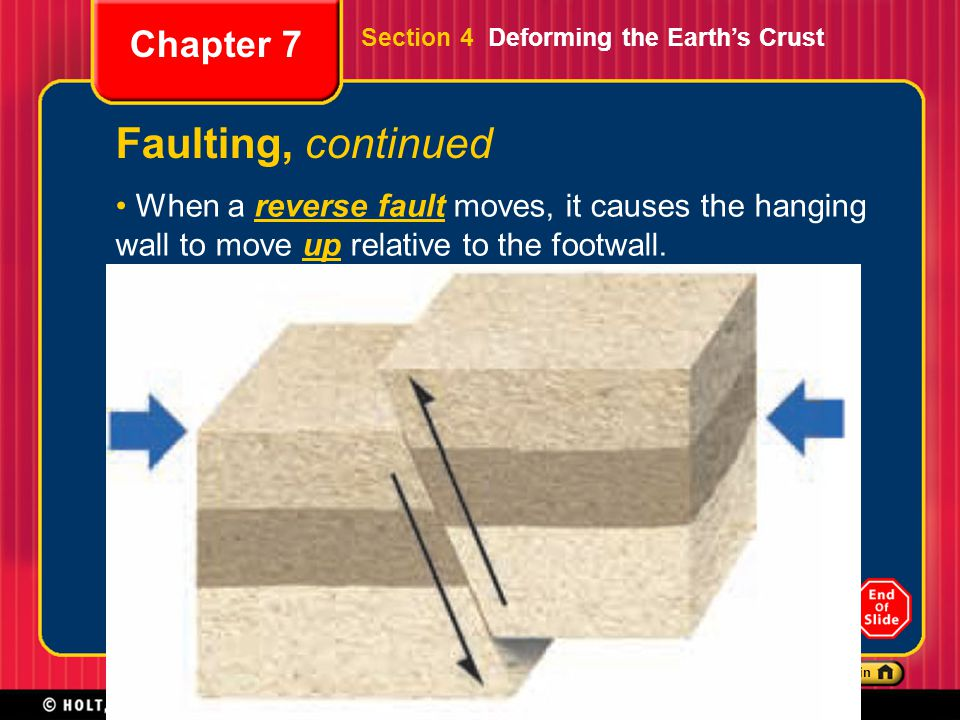 Faulting, continued Chapter 7