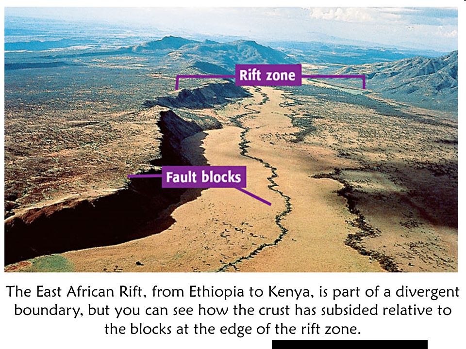The East African Rift, from Ethiopia to Kenya, is part of a divergent boundary, but you can see how the crust has subsided relative to the blocks at the edge of the rift zone.