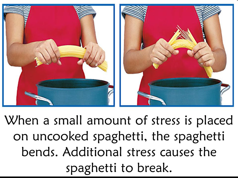 When a small amount of stress is placed on uncooked spaghetti, the spaghetti bends.
