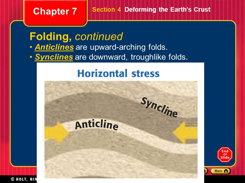Folding, continued Chapter 7 Anticlines are upward-arching folds.