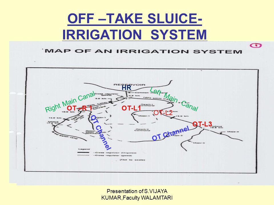 OFF –TAKE SLUICE- IRRIGATION SYSTEM