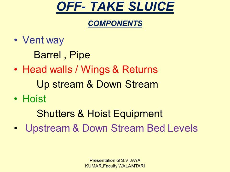 OFF- TAKE SLUICE COMPONENTS