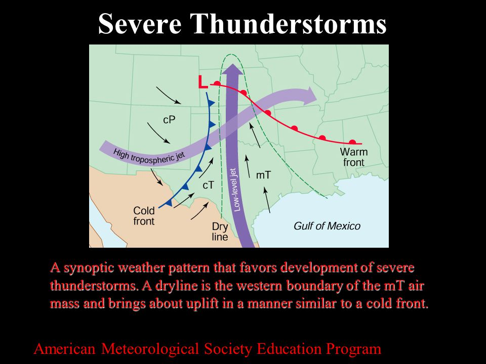 Severe Thunderstorms American Meteorological Society Education Program