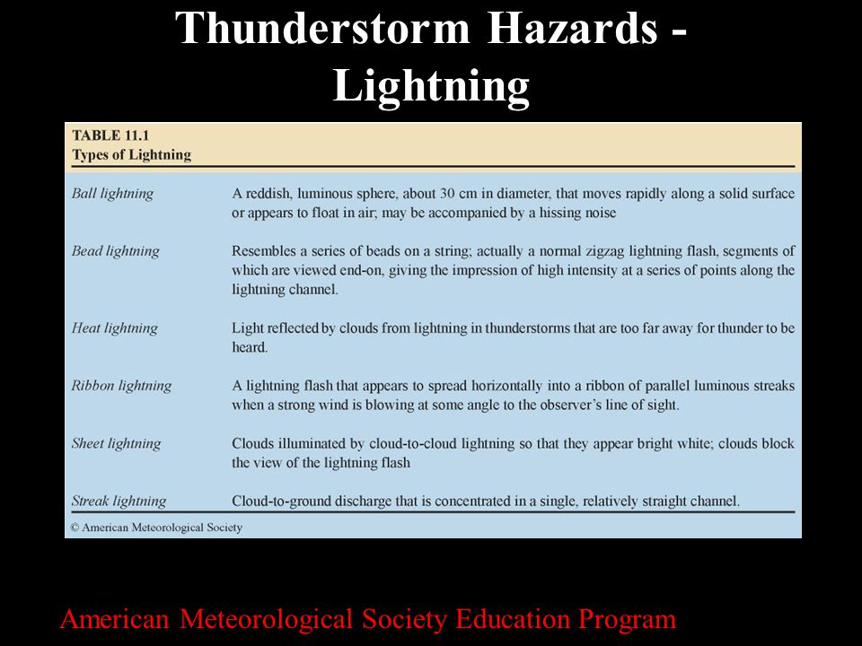 Thunderstorm Hazards - Lightning