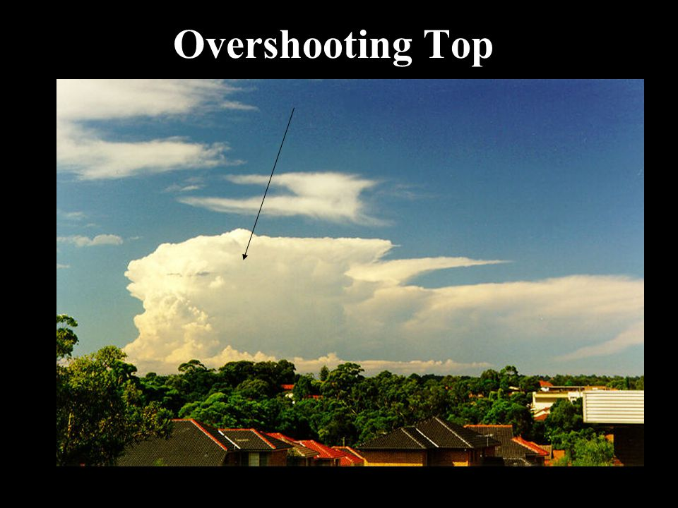 Overshooting Top