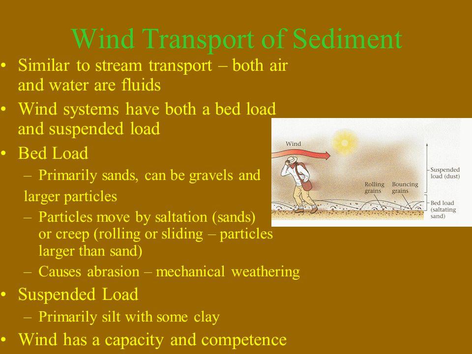 Wind Transport of Sediment