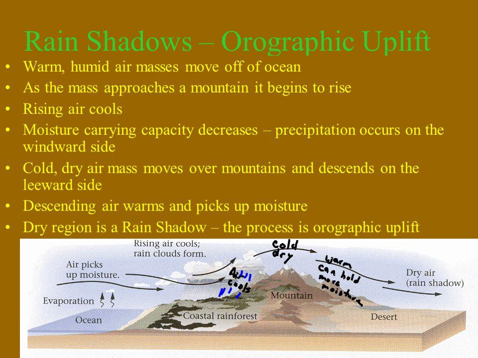 Rain Shadows – Orographic Uplift