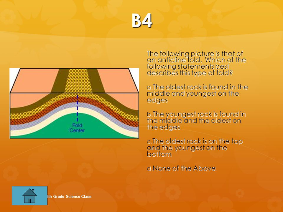 B4 The following picture is that of an anticline fold. Which of the following statements best describes this type of fold