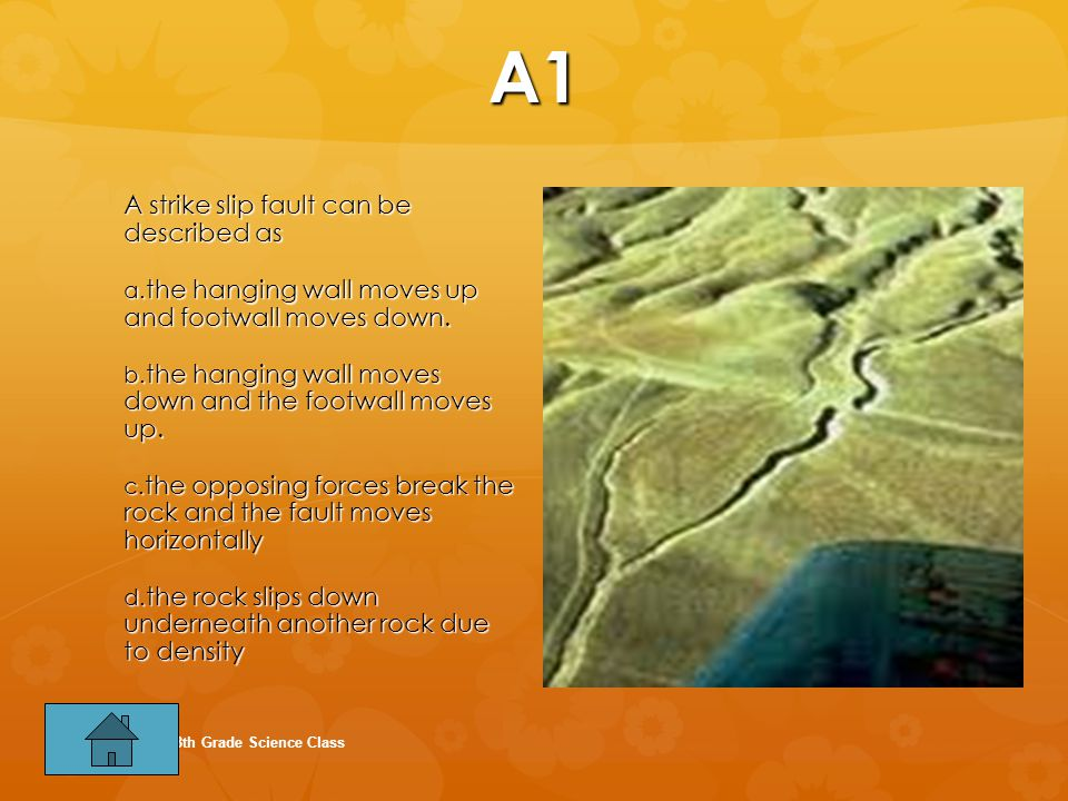 A1 A strike slip fault can be described as