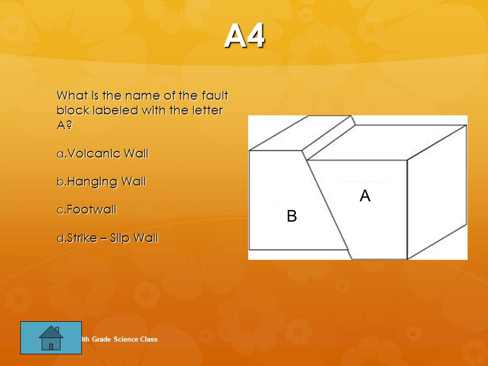 A4 A B What is the name of the fault block labeled with the letter A