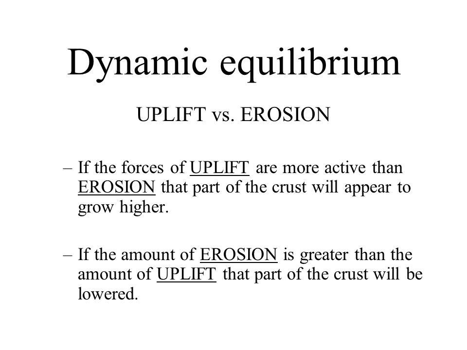 Dynamic equilibrium UPLIFT vs. EROSION