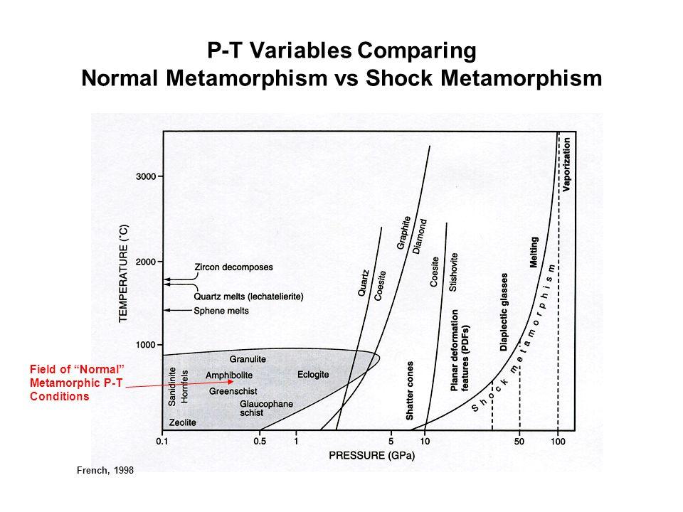 P-T Variables Comparing Normal Metamorphism vs Shock Metamorphism