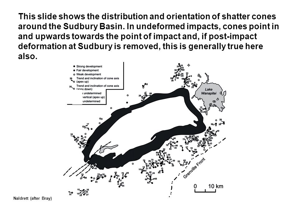 This slide shows the distribution and orientation of shatter cones around the Sudbury Basin. In undeformed impacts, cones point in and upwards towards the point of impact and, if post-impact deformation at Sudbury is removed, this is generally true here also.