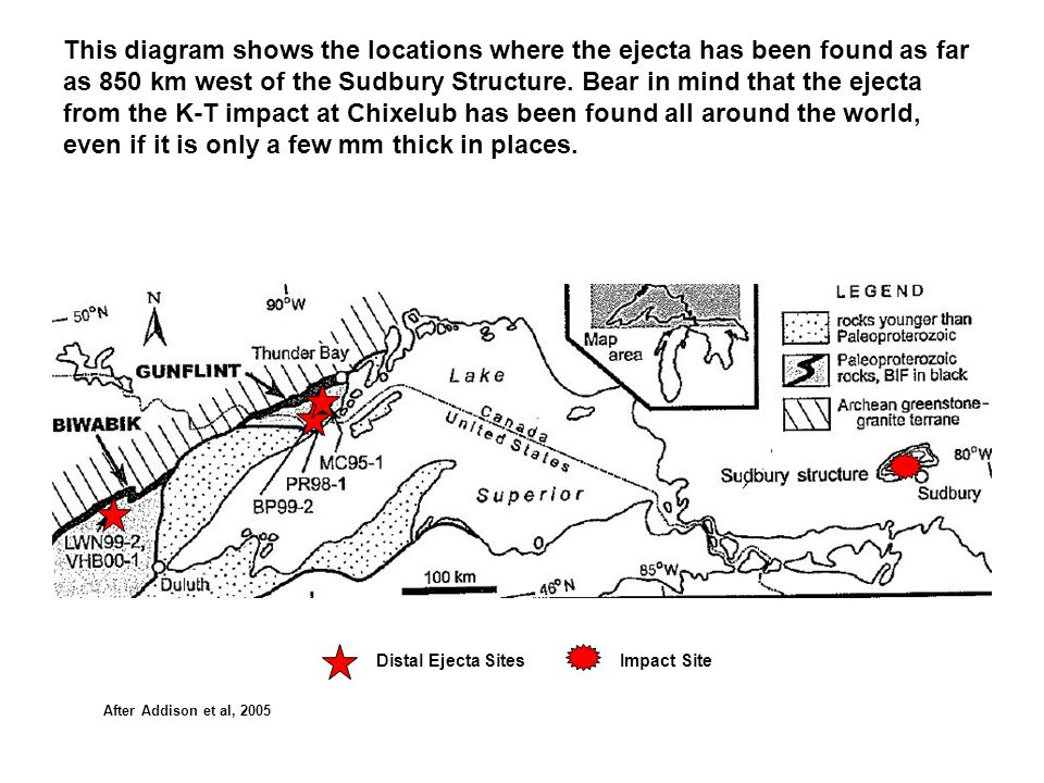 This diagram shows the locations where the ejecta has been found as far as 850 km west of the Sudbury Structure. Bear in mind that the ejecta from the K-T impact at Chixelub has been found all around the world, even if it is only a few mm thick in places.