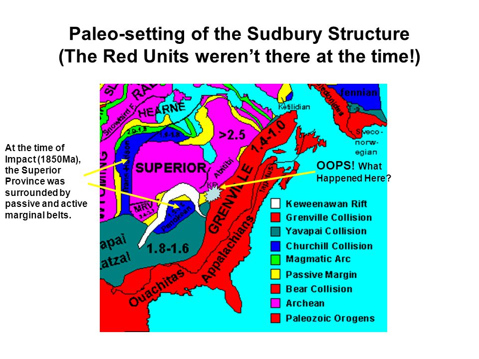 Paleo-setting of the Sudbury Structure (The Red Units weren't there at the time!)