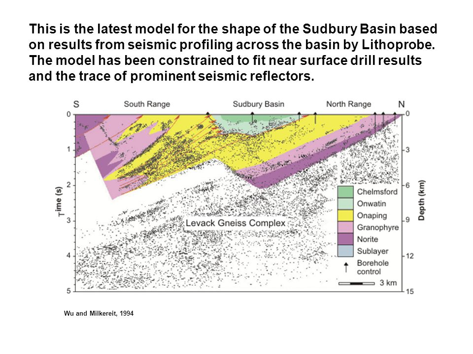 This is the latest model for the shape of the Sudbury Basin based on results from seismic profiling across the basin by Lithoprobe. The model has been constrained to fit near surface drill results and the trace of prominent seismic reflectors.