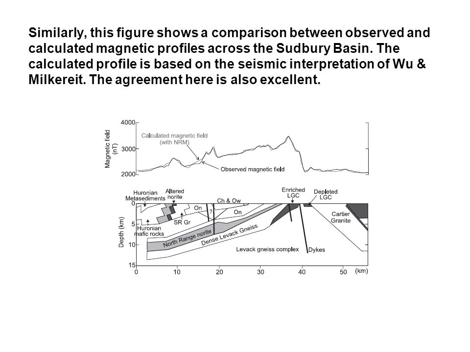 Similarly, this figure shows a comparison between observed and calculated magnetic profiles across the Sudbury Basin.