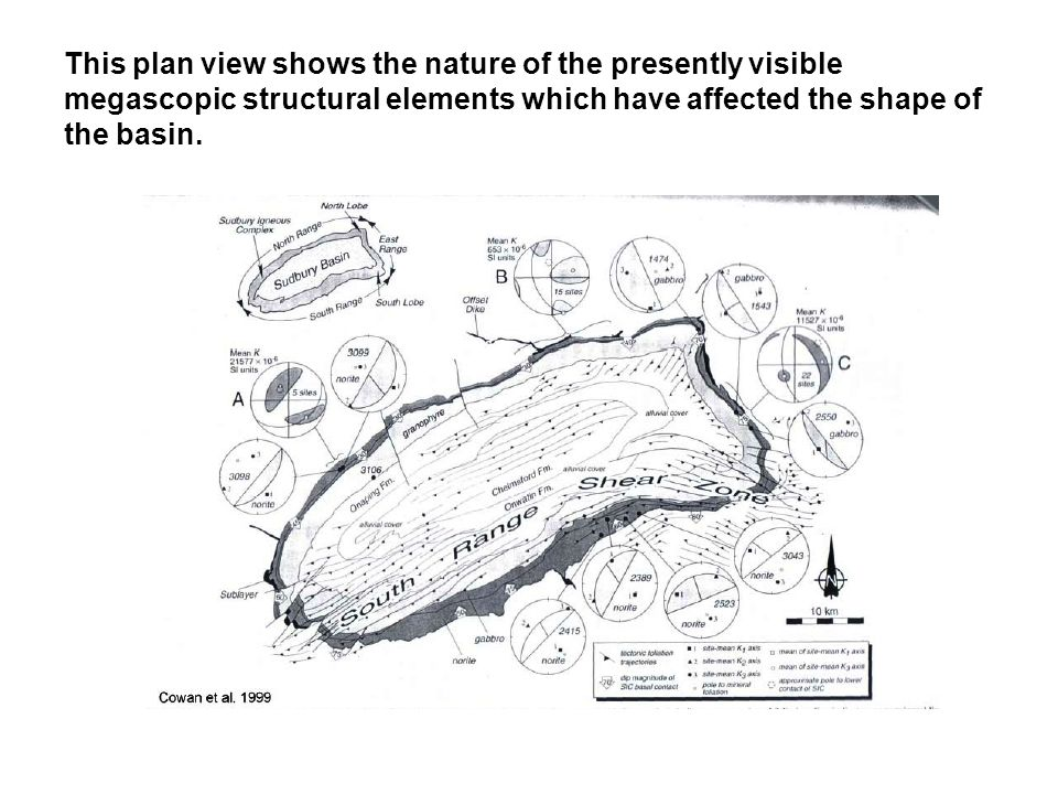 This plan view shows the nature of the presently visible megascopic structural elements which have affected the shape of the basin.
