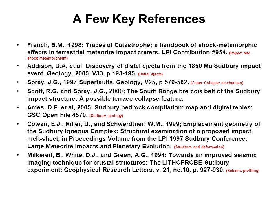 A Few Key References