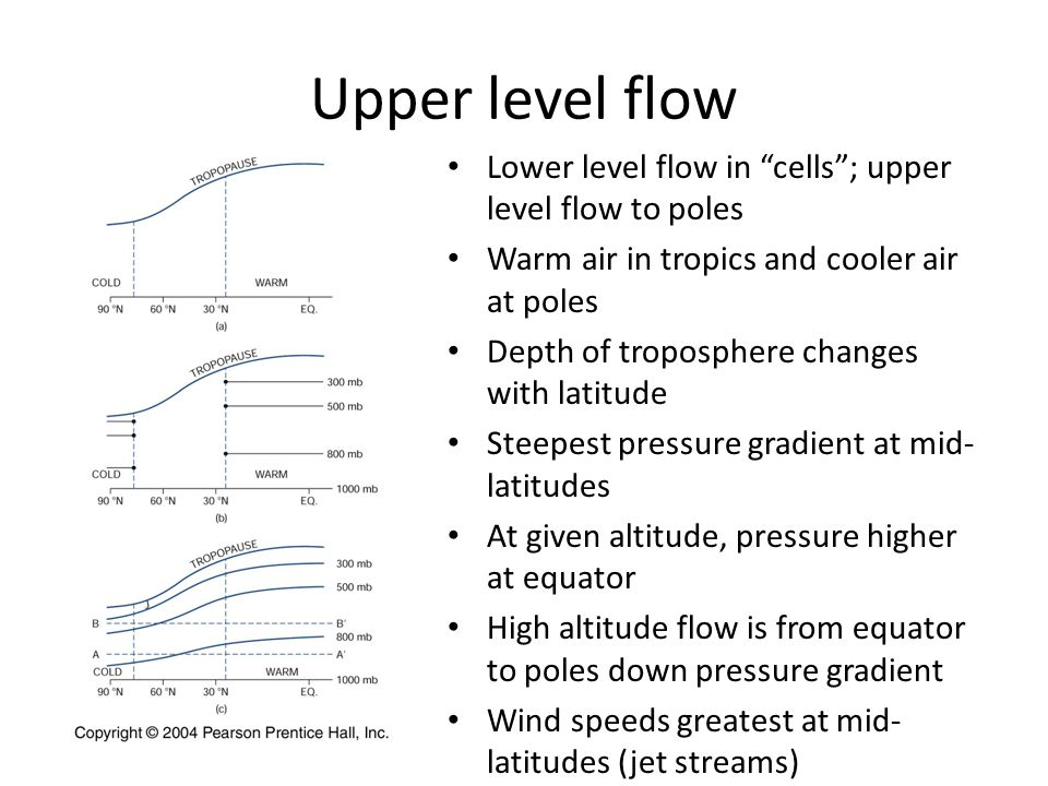 Upper level flow Lower level flow in cells ; upper level flow to poles. Warm air in tropics and cooler air at poles.