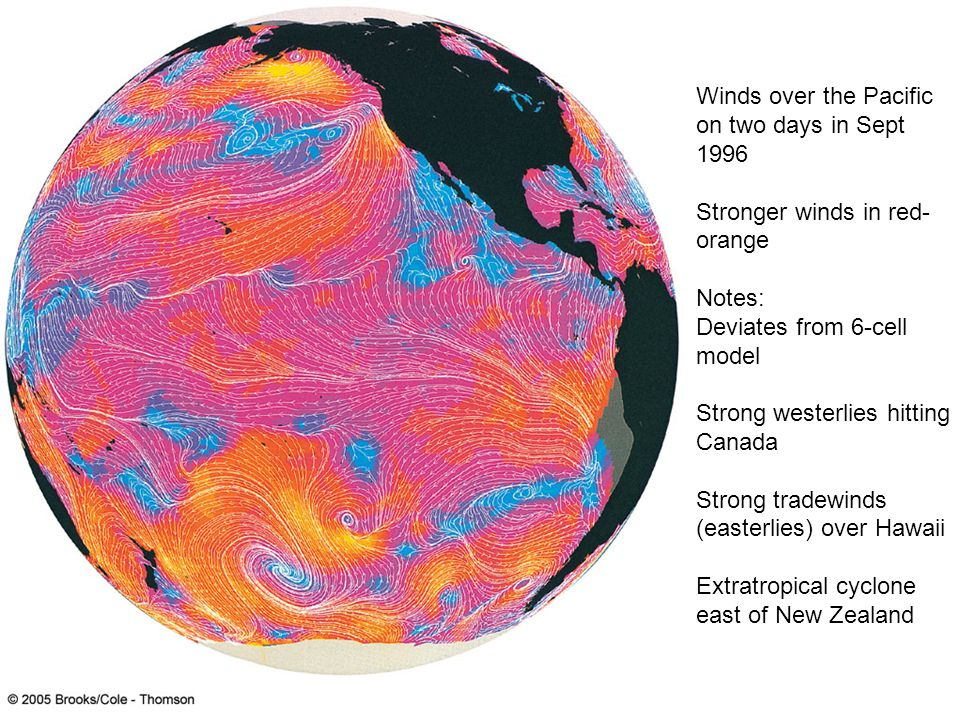 Winds over the Pacific on two days in Sept. 1996. Stronger winds in red- orange. Notes: Deviates from 6-cell.