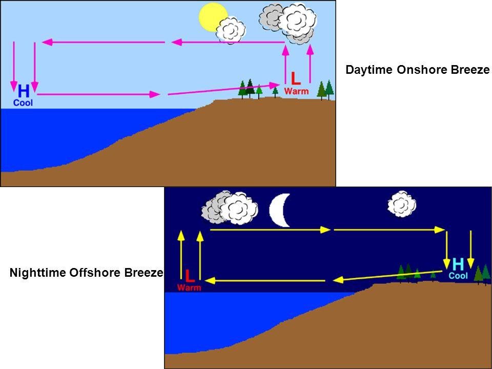 Daytime Onshore Breeze
