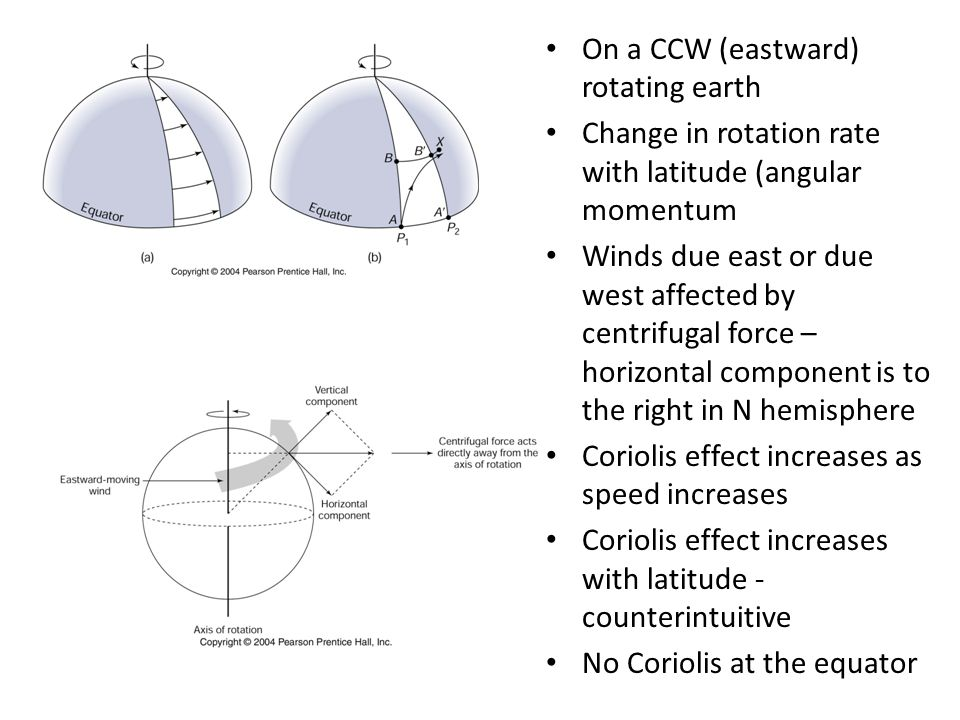 On a CCW (eastward) rotating earth