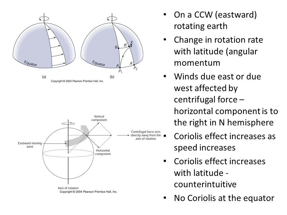 On a CCW (eastward) rotating earth