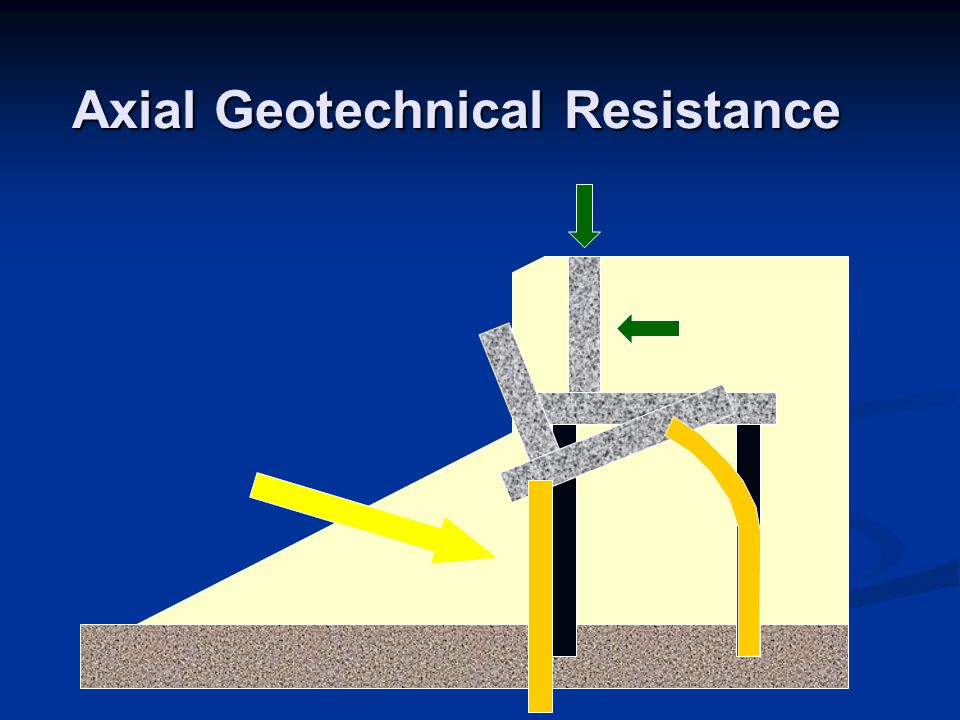 Axial Geotechnical Resistance