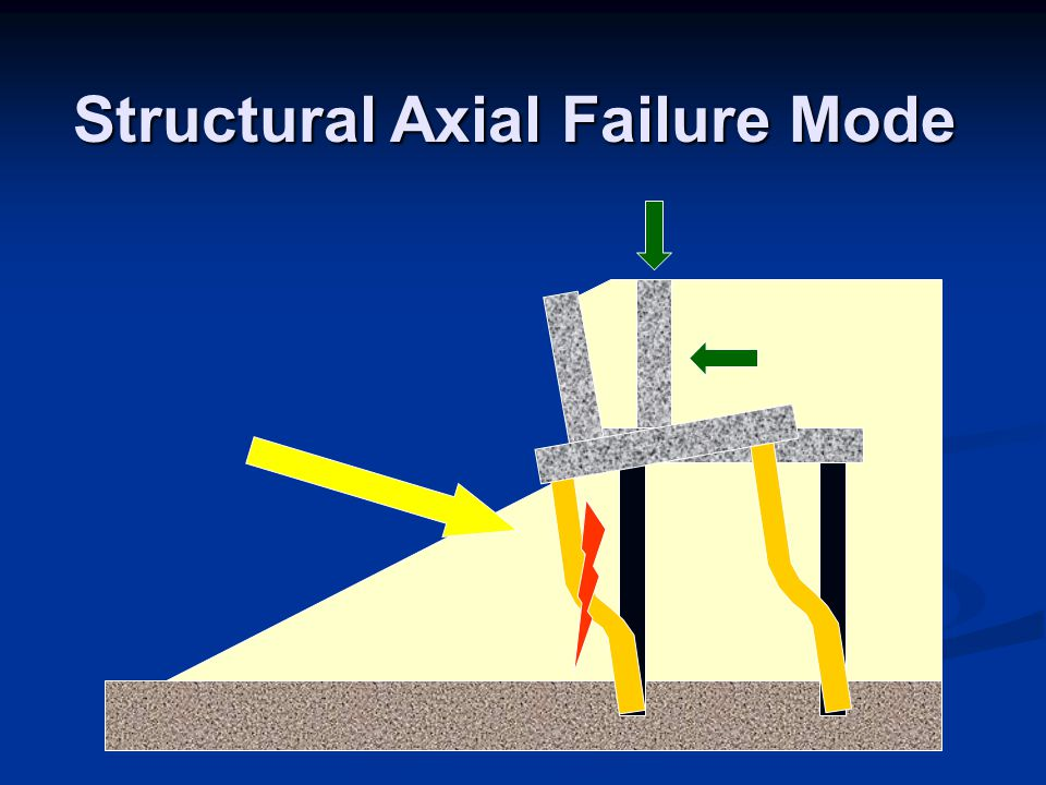 Structural Axial Failure Mode