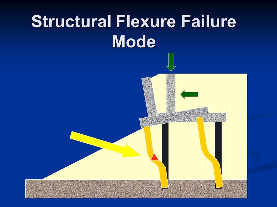 Structural Flexure Failure Mode