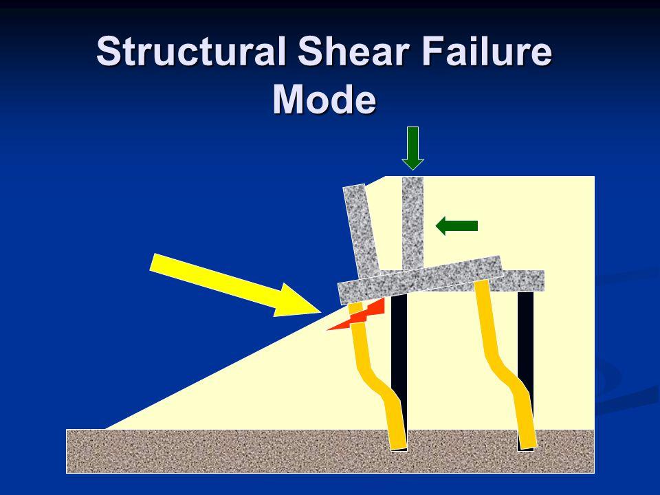 Structural Shear Failure Mode