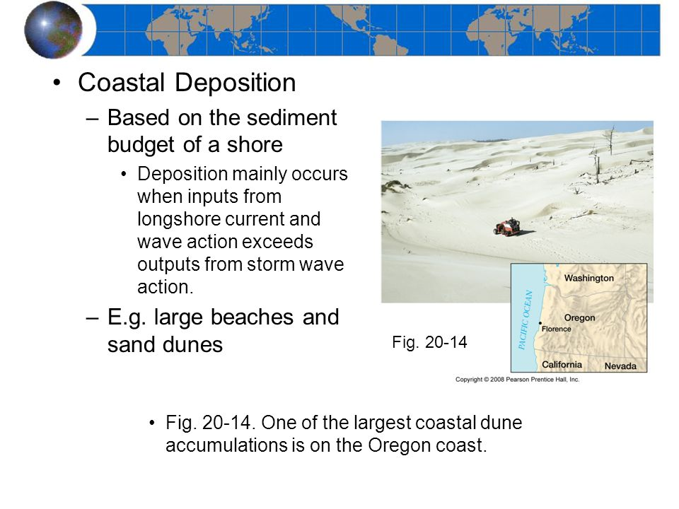 Coastal Deposition Based on the sediment budget of a shore
